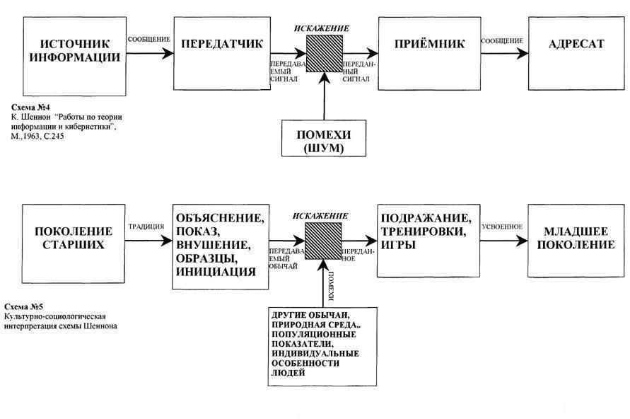 Схема Алексея Бочарова